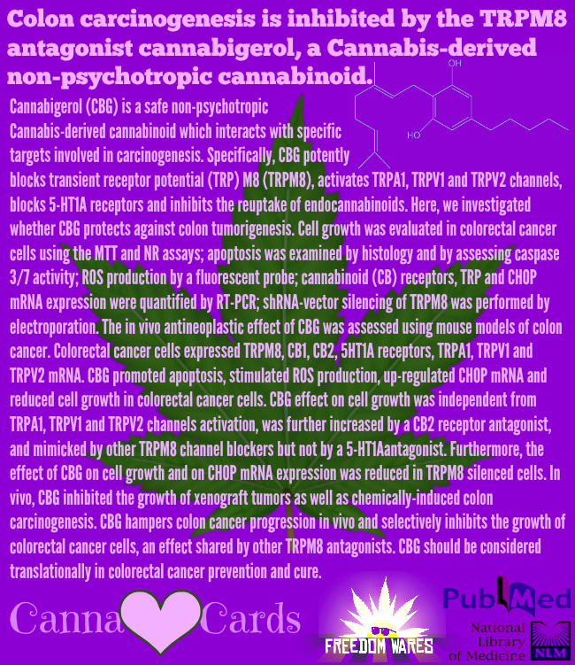 Colon carcinogenesis is inhibited by the TRPM8 antagonist cannabigerol, a Cannabis-derived non-psychotropic cannabinoid. fb