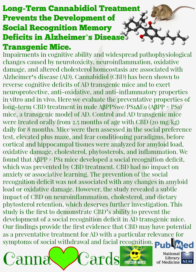 Long-Term Cannabidiol Treatment Prevents the Development of Social Recognition Memory Deficits in Alzheimer's Disease Transgenic Mice.