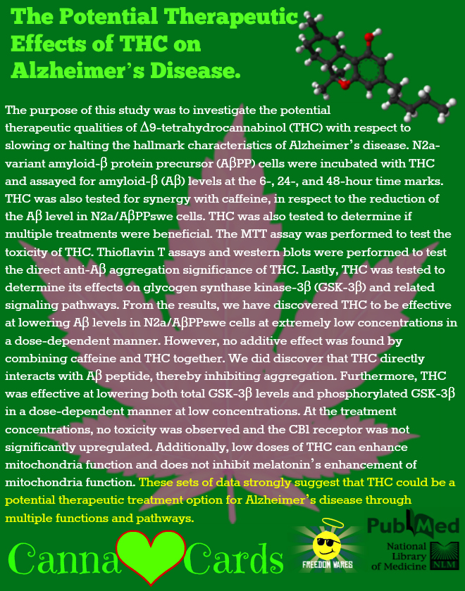 The Potential Therapeutic Effects of THC on Alzheimer's Disease.