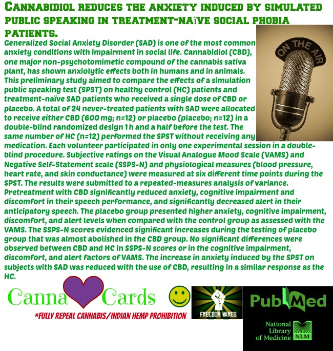 site 3 Cannabidiol reduces the anxiety induced by simulated public speaking in treatment-naïve social phobia patients.